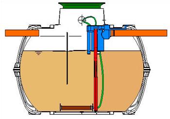 Схема станции One2clean в баке Carat S