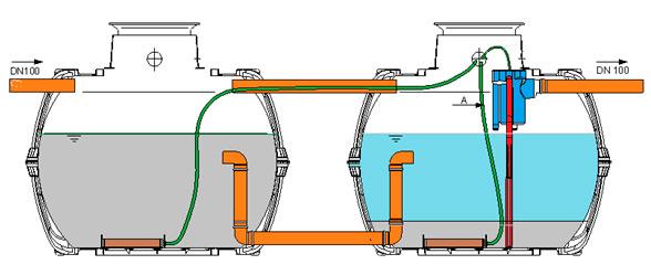 Схема станції One2clean в 2-х баках Carat S