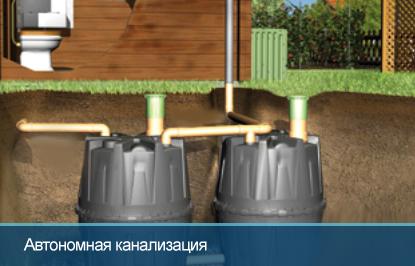 проекти зі встановлення автономної каналізації