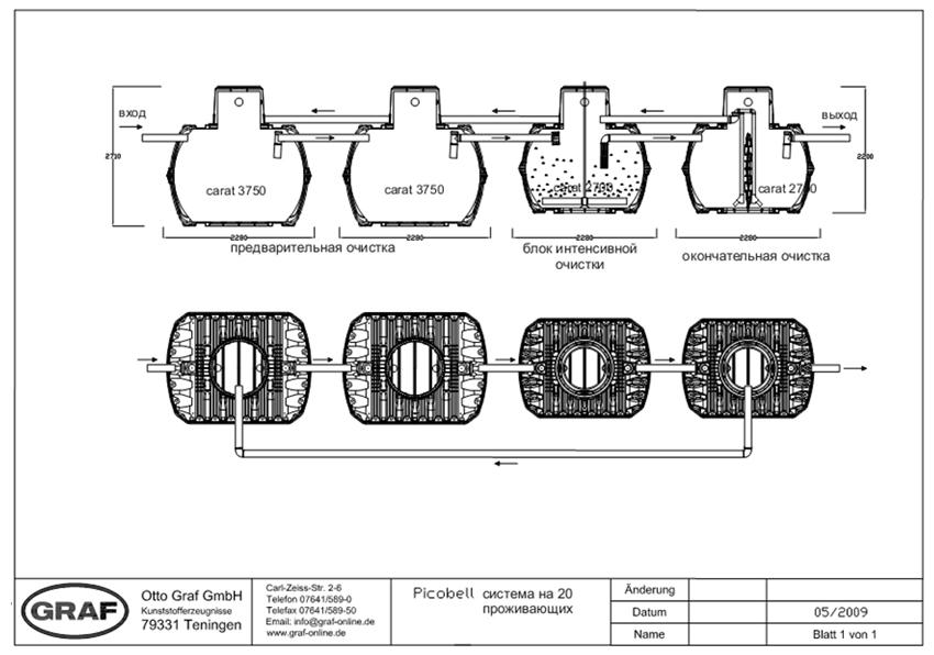Схема системи Picobell для 20 мешканців