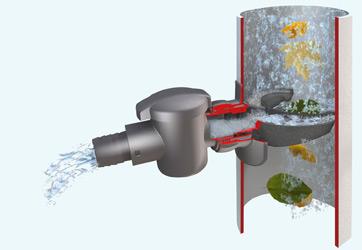 Фильтр Speedy для декоративной садовой емкости