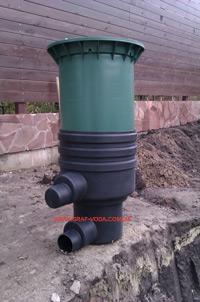 Использование плоского бака Platin для сбора дождевой воды